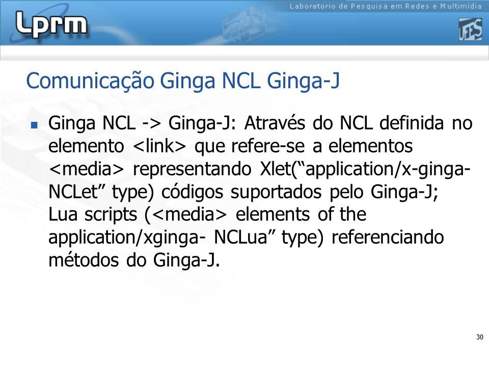 30 Comunicação Ginga NCL Ginga-J Ginga NCL -> Ginga-J: Através do NCL definida no elemento que refere-se a elementos representando Xlet(application/x-