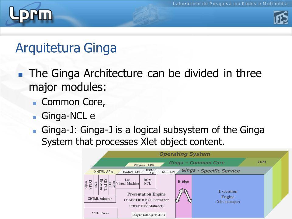 6 Arquitetura Ginga Common Core Ginga-NCL e Ginga-J são construídos sobre os serviços oferencidos pelo Ginga Common-Core module.