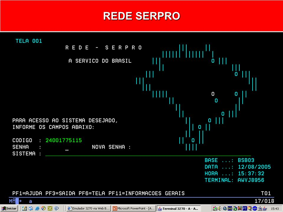 Acesso à Rede SERPRO – Via Hod (Host on Demand)