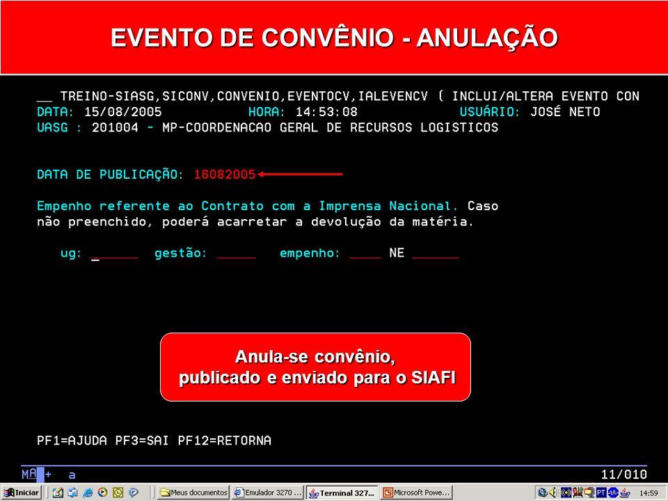EVENTO DE CONVÊNIO - ANULAÇÃO 24 - ANULAÇÃO