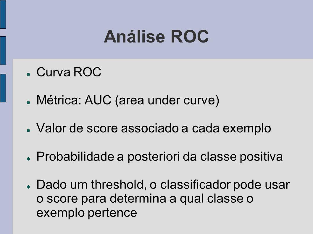 Análise ROC Curva ROC Métrica: AUC (area under curve) Valor de score associado a cada exemplo Probabilidade a posteriori da classe positiva Dado um th