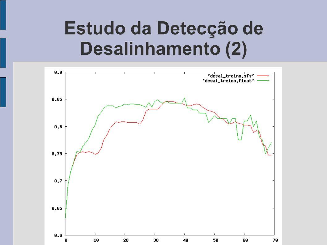 Estudo da Detecção de Desalinhamento (2)