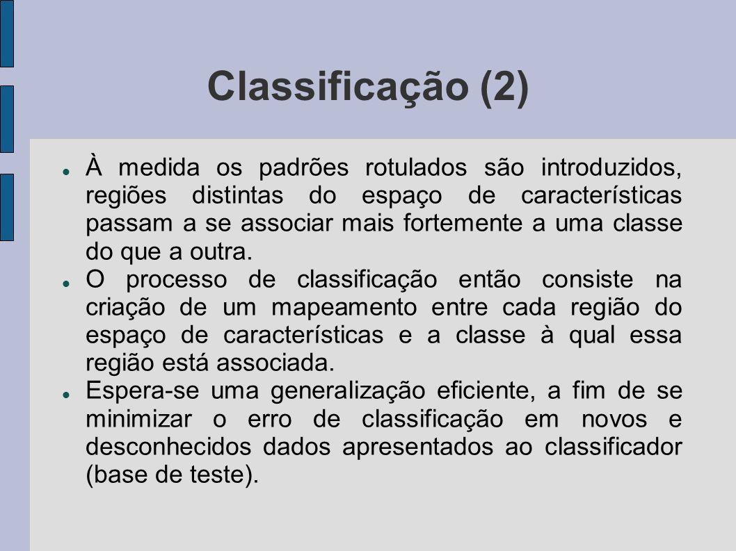Classificador Support Vector Machine (1) Num problema de classificação com duas classes, espera-se que os padrões pertencentes a cada uma das classes residam em regiões distintas e separáveis.