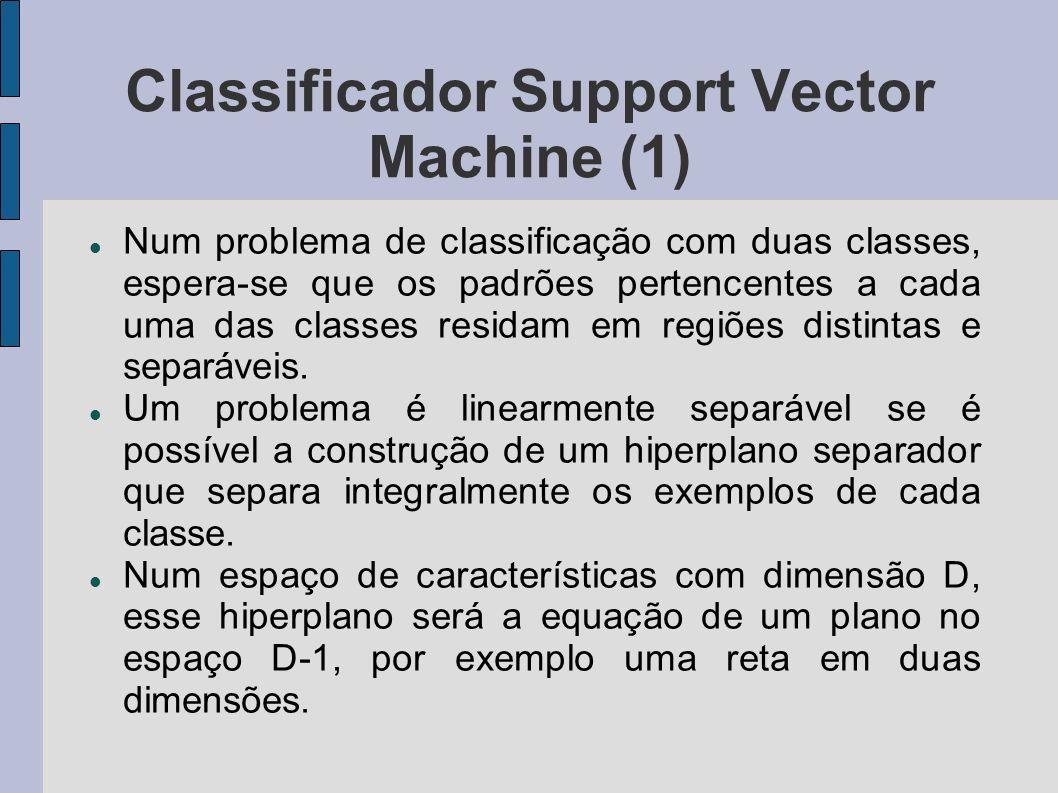 Classificador Support Vector Machine (1) Num problema de classificação com duas classes, espera-se que os padrões pertencentes a cada uma das classes