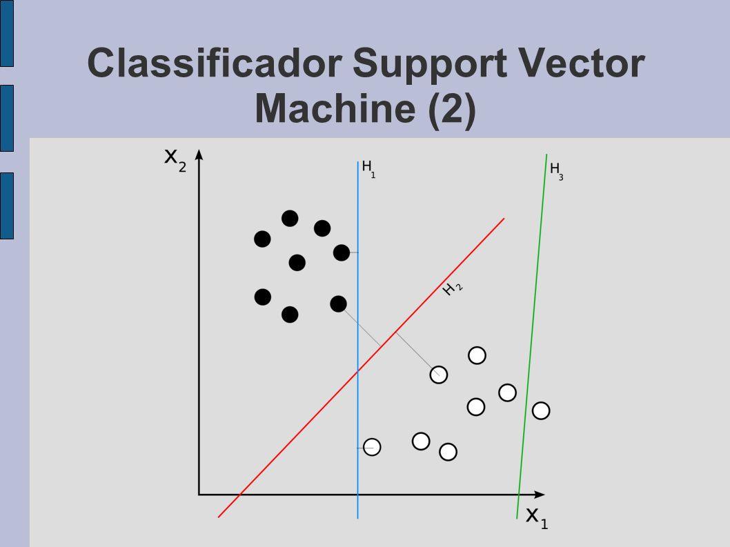 Classificador Support Vector Machine (3) A separabilidade linear no espaço de características só ocorre em casos triviais, e uma alternativa para contornar sua ausência é o uso de mapeamento matemático.