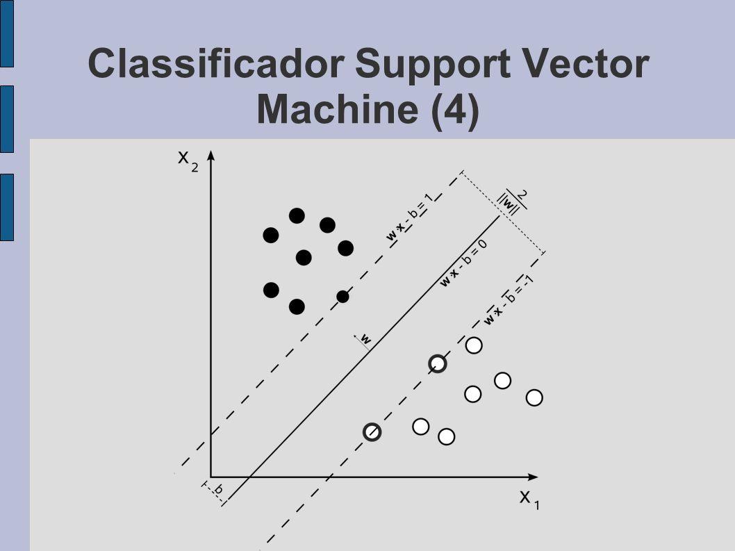 Sequential Forward Floating Selection (SFFS) (1) Evolução natural do SFS.
