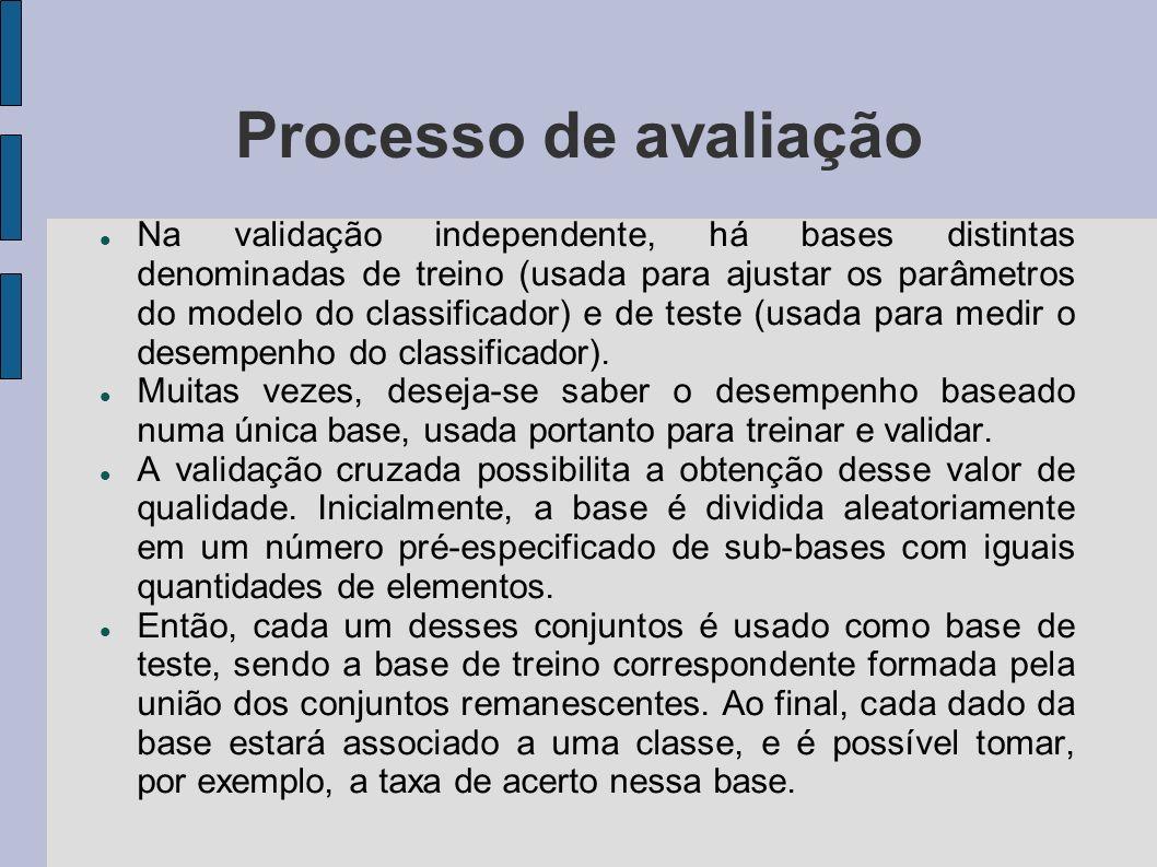 Processo de avaliação Na validação independente, há bases distintas denominadas de treino (usada para ajustar os parâmetros do modelo do classificador