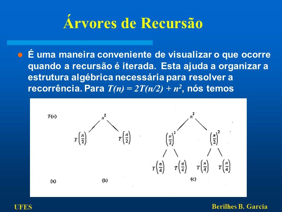 UFES Berilhes B. Garcia Árvores de Recursão É uma maneira conveniente de visualizar o que ocorre quando a recursão é iterada. Esta ajuda a organizar a