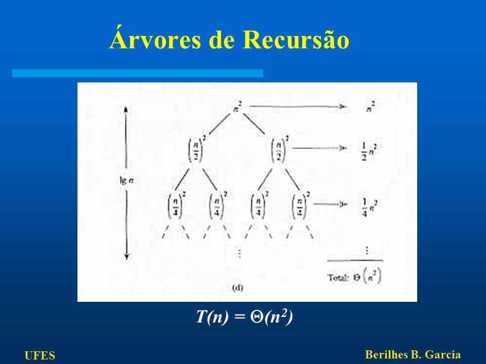 UFES Berilhes B. Garcia Árvores de Recursão T(n) = (n 2 )