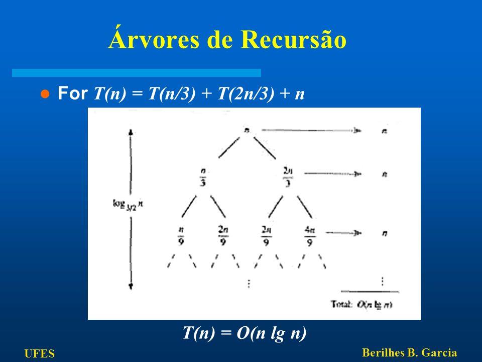 UFES Berilhes B. Garcia Árvores de Recursão For T(n) = T(n/3) + T(2n/3) + n T(n) = O(n lg n)