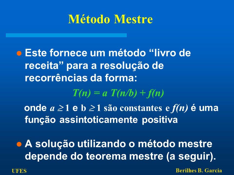 UFES Berilhes B. Garcia Método Mestre Este fornece um método livro de receita para a resolução de recorrências da forma: T(n) = a T(n/b) + f(n) onde a