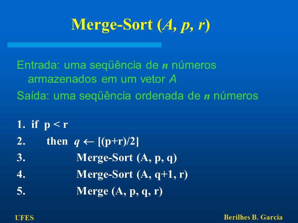 UFES Berilhes B. Garcia Merge-Sort (A, p, r) Entrada: uma seqüência de n números armazenados em um vetor A Saída: uma seqüência ordenada de n números