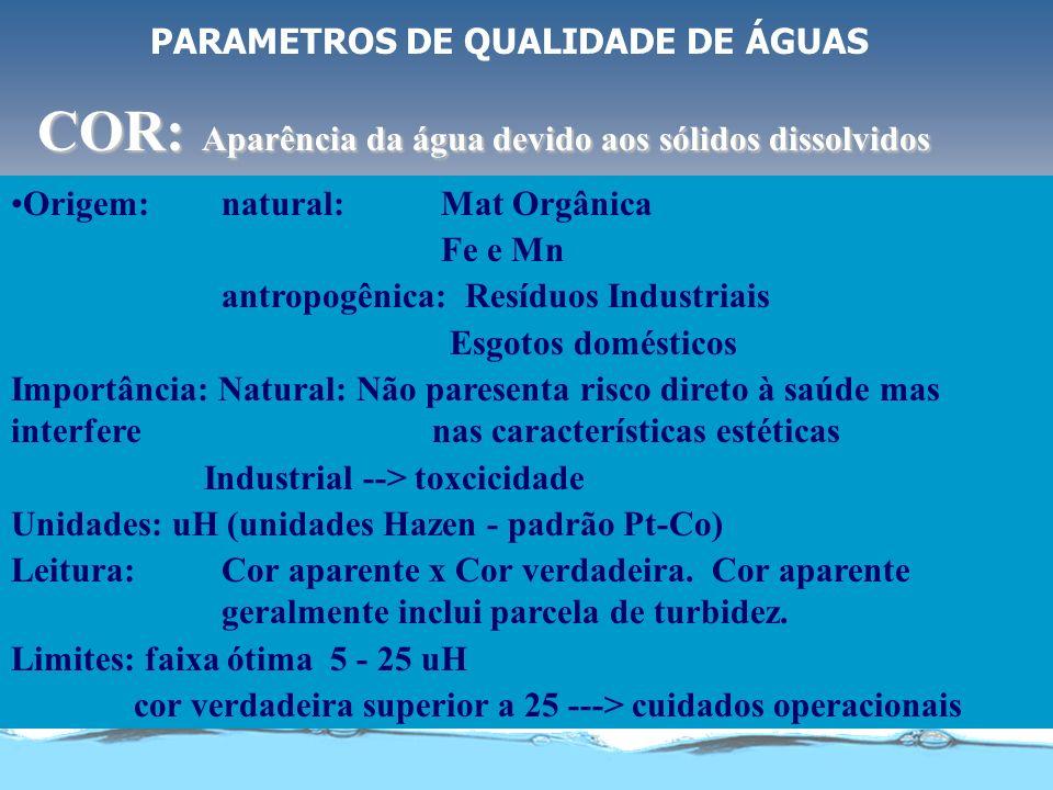 Constituição Brasileira Capítulo sobre Meio Ambiente Política Nacional do Meio Ambiente Ministério do Meio Ambiente Política Nacional dos Recursos Híd