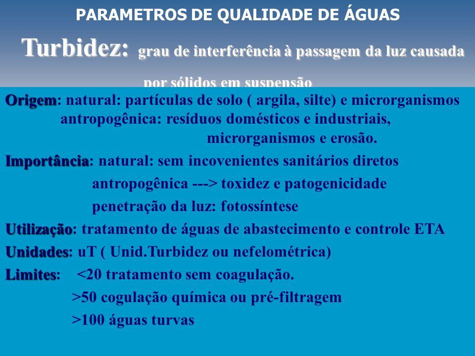 PARAMETROS DE QUALIDADE DE ÁGUAS COR: Aparência da água devido aos sólidos dissolvidos Origem: natural: Mat Orgânica Fe e Mn antropogênica: Resíduos I