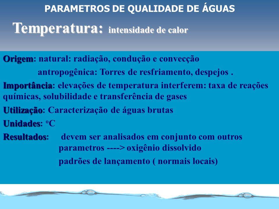 PARAMETROS DE QUALIDADE DE ÁGUAS Turbidez: grau de interferência à passagem da luz causada por sólidos em suspensão Origem Origem: natural: partículas