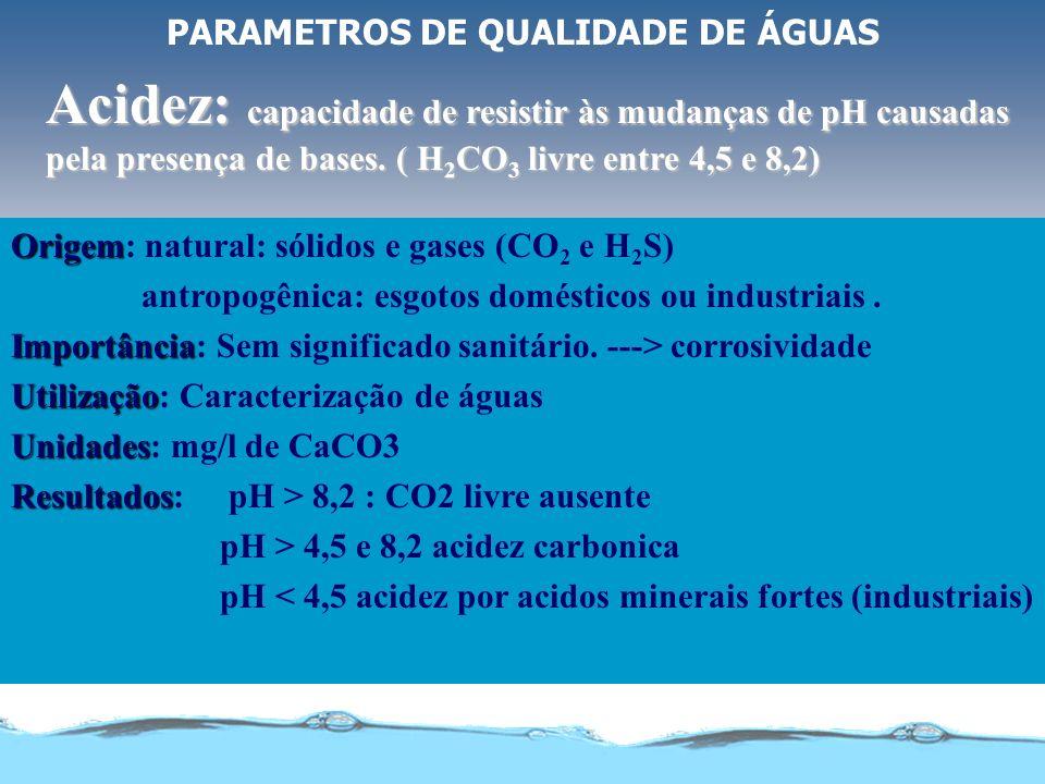 PARAMETROS DE QUALIDADE DE ÁGUAS pH: concentração de íons H+, indicando meio ácido, alcalino ou neutro ( 0 - 14) por sólidos dissolvidos ou gases. Ori