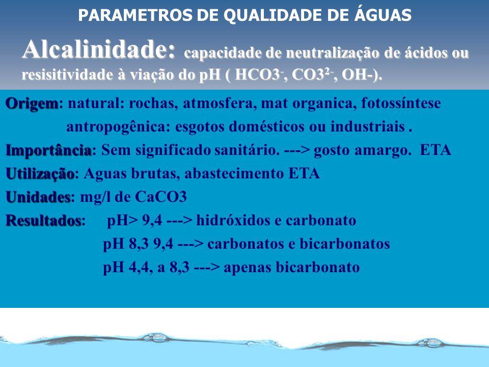 PARAMETROS DE QUALIDADE DE ÁGUAS Acidez: capacidade de resistir às mudanças de pH causadas pela presença de bases. ( H 2 CO 3 livre entre 4,5 e 8,2) O