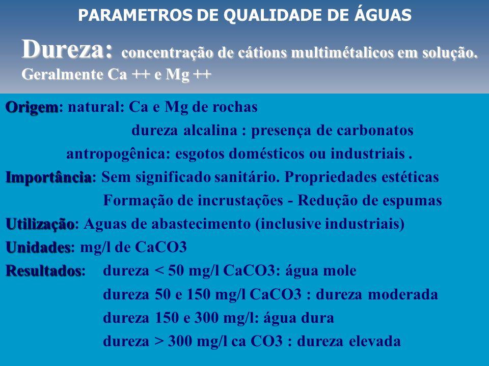 PARAMETROS DE QUALIDADE DE ÁGUAS Alcalinidade: capacidade de neutralização de ácidos ou resisitividade à viação do pH ( HCO3 -, CO3 2-, OH-). Origem O
