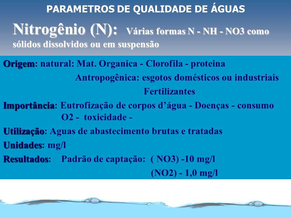 DBO = Demanda Bioquímica de Oxigênio (Fração Orgânica Biodegradável) OD=7mg/l Dia 0 OD= 3 mg/l Dia 5 DBO 5 20 = 7 - 3 = 4,0 mg/l DBO 5 20 = 7 - 3 = 4,