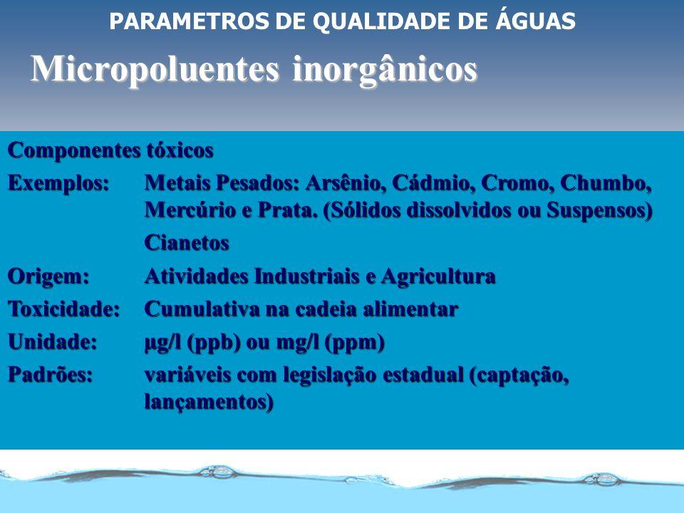 PARAMETROS DE QUALIDADE DE ÁGUAS Fósforo (P): Fosfatos inorgânico (PO4)2- Origem Origem: natural: Rochas, solo Antropogênica: esgotos domésticos ou in