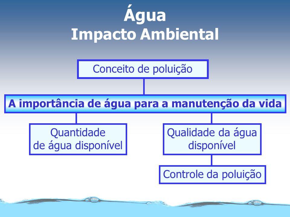 Quantidade de água disponível Para que a água dos oceanos possa ser usada é necessário que o sal seja retirado.