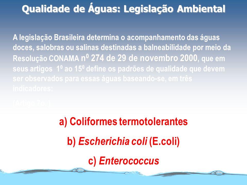 PARAMETROS DE QUALIDADE DE ÁGUAS Resumo da Resolução CONAMA 20/86 Classificação das águas doces em função dos usos principais Classes UsoEsp1234 Domés