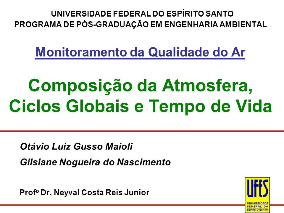 UNIVERSIDADE FEDERAL DO ESPÍRITO SANTO PROGRAMA DE PÓS-GRADUAÇÃO EM ENGENHARIA AMBIENTAL Monitoramento da Qualidade do Ar Composição da Atmosfera, Cic