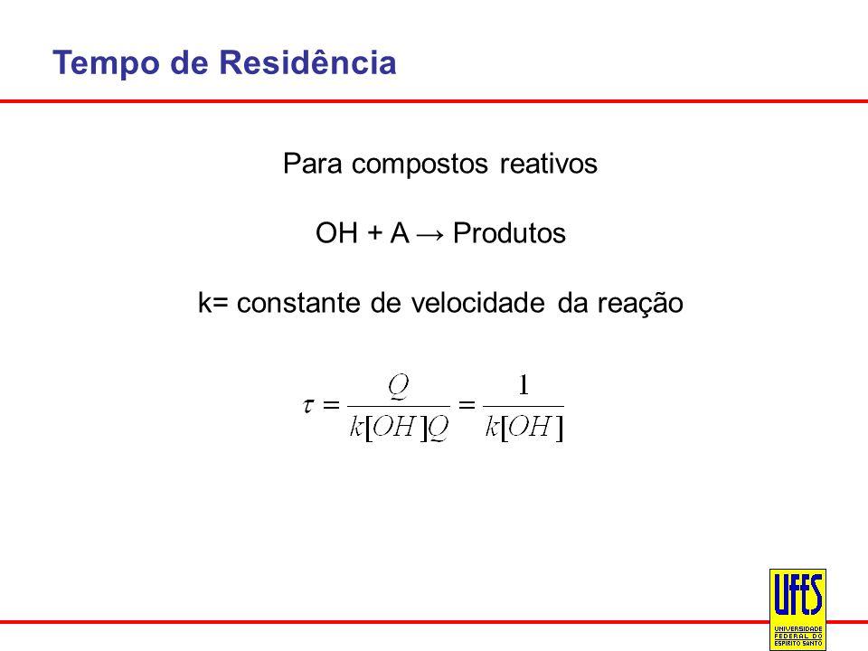 Tempo de Residência Para compostos reativos OH + A Produtos k= constante de velocidade da reação