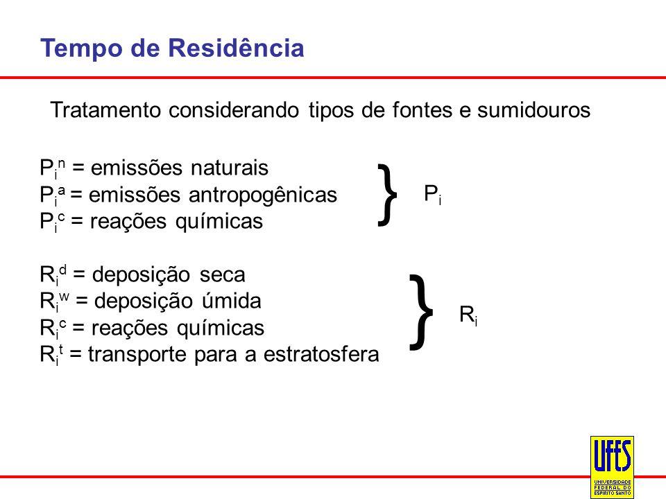 Tempo de Residência Tratamento considerando tipos de fontes e sumidouros P i n = emissões naturais P i a = emissões antropogênicas P i c = reações quí