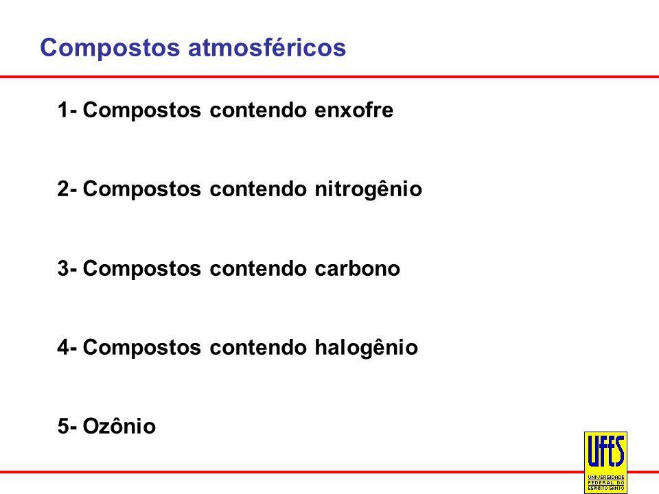 Compostos atmosféricos 1- Compostos contendo enxofre 2- Compostos contendo nitrogênio 3- Compostos contendo carbono 4- Compostos contendo halogênio 5-