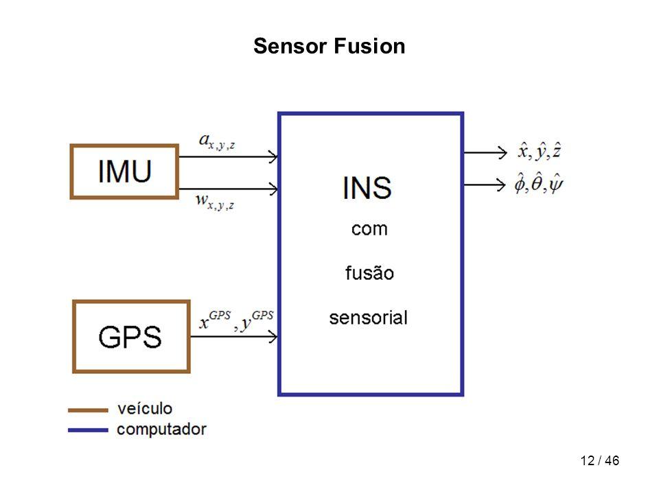 12 / 46 Sensor Fusion