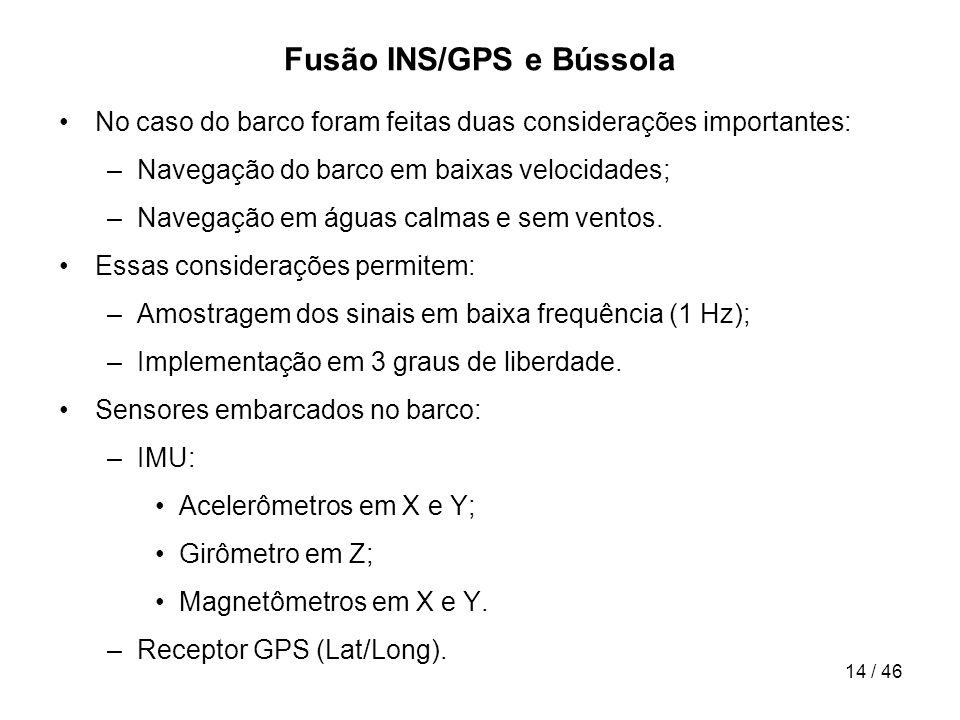 14 / 46 Fusão INS/GPS e Bússola No caso do barco foram feitas duas considerações importantes: –Navegação do barco em baixas velocidades; –Navegação em
