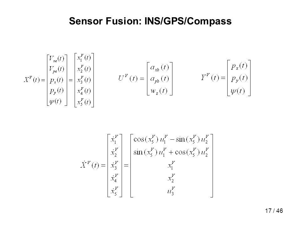 17 / 46 Sensor Fusion: INS/GPS/Compass
