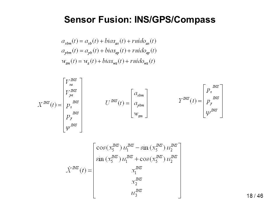 18 / 46 Sensor Fusion: INS/GPS/Compass