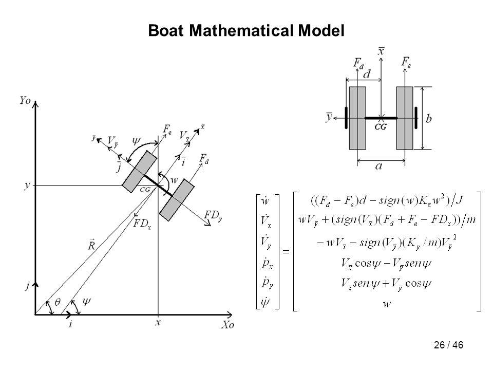 26 / 46 Boat Mathematical Model