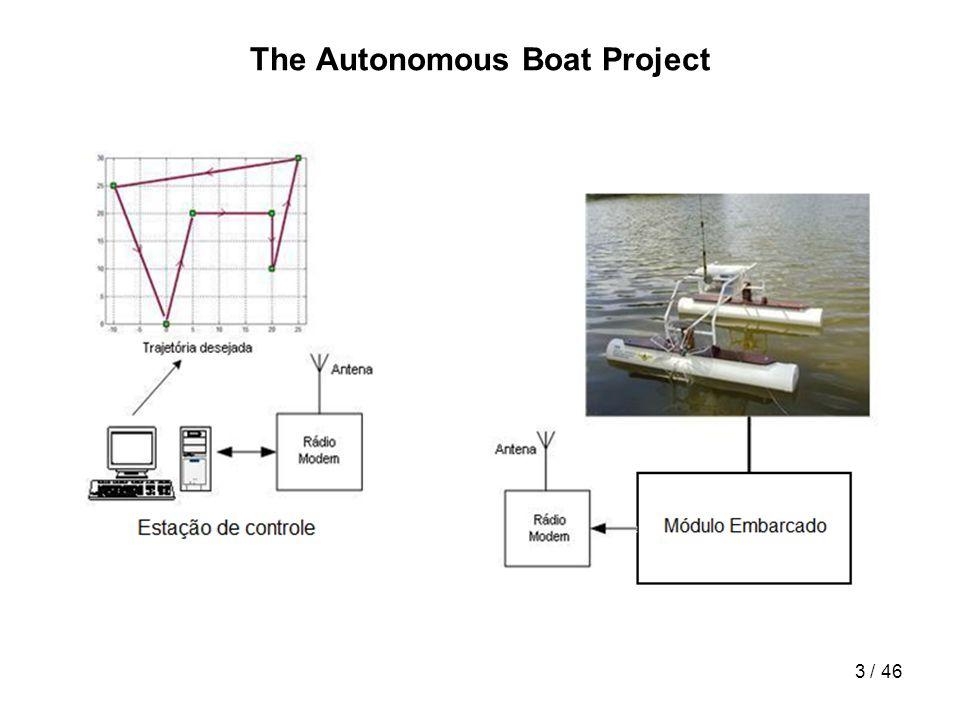 14 / 46 Fusão INS/GPS e Bússola No caso do barco foram feitas duas considerações importantes: –Navegação do barco em baixas velocidades; –Navegação em águas calmas e sem ventos.
