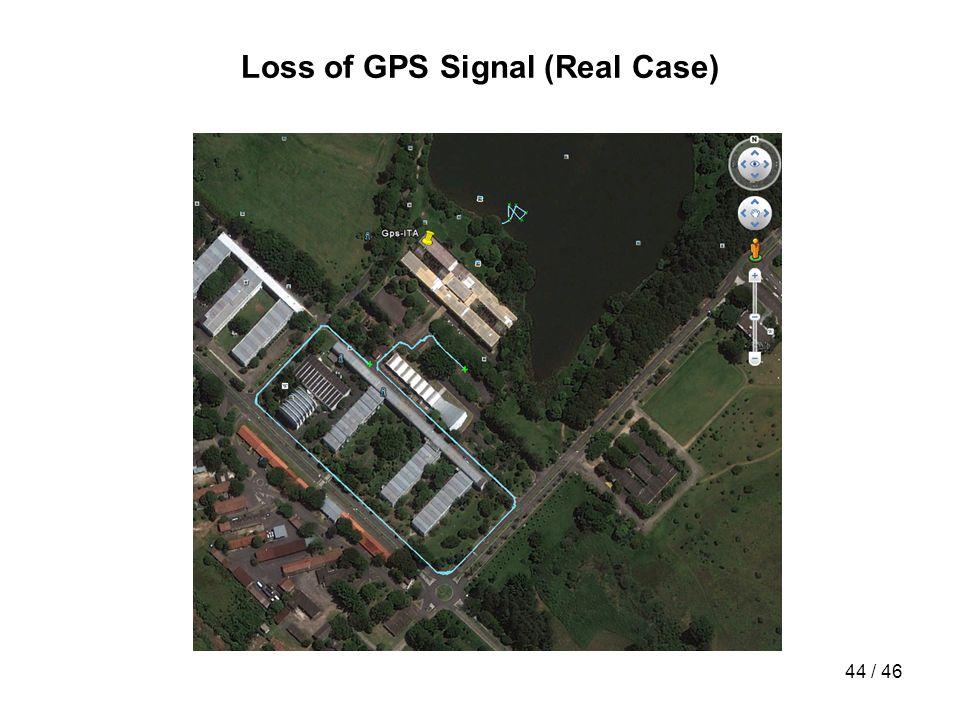 44 / 46 Loss of GPS Signal (Real Case)