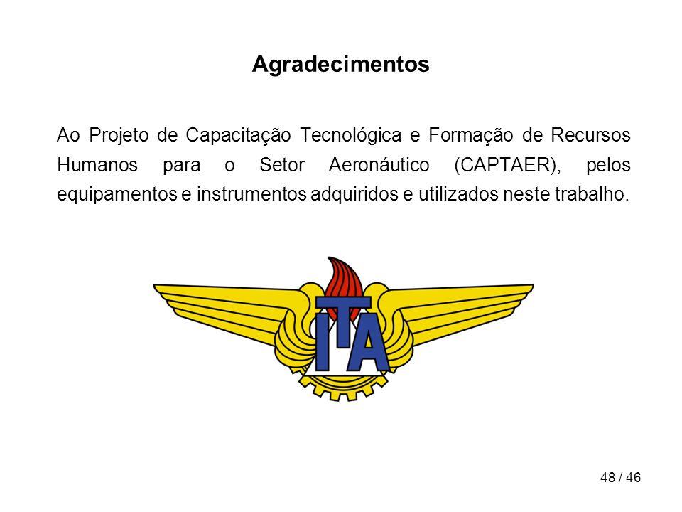 48 / 46 Agradecimentos Ao Projeto de Capacitação Tecnológica e Formação de Recursos Humanos para o Setor Aeronáutico (CAPTAER), pelos equipamentos e i