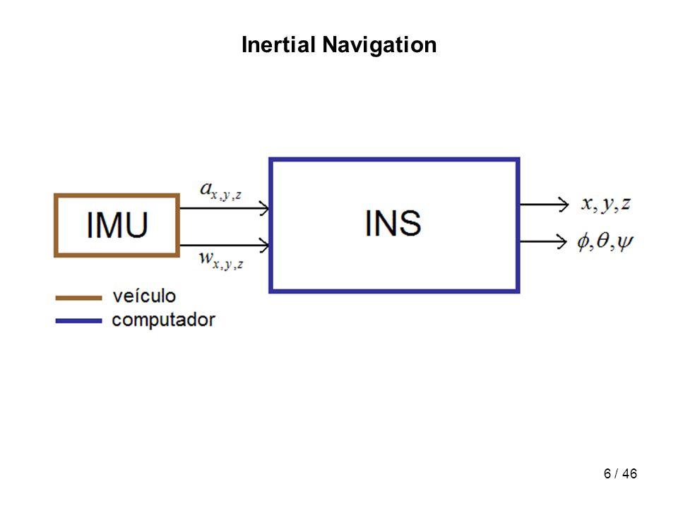 6 / 46 Inertial Navigation
