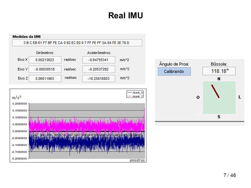 7 / 46 Real IMU
