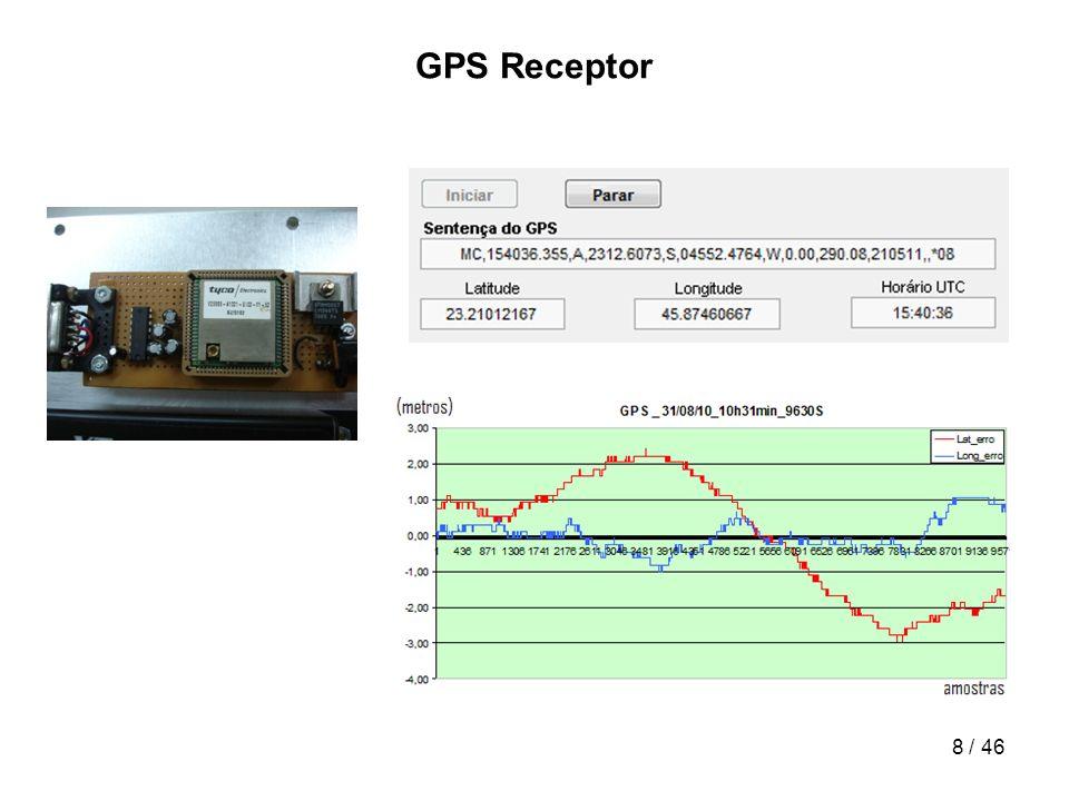 19 / 46 Sensor Fusion: INS/GPS/Compass Definindo: E assumindo que: - para, - e = 0