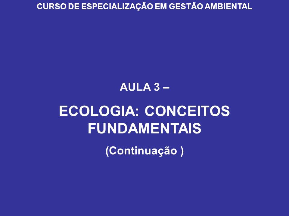 CURSO DE ESPECIALIZAÇÃO EM GESTÃO AMBIENTAL AULA 3 – ECOLOGIA: CONCEITOS FUNDAMENTAIS (Continuação )