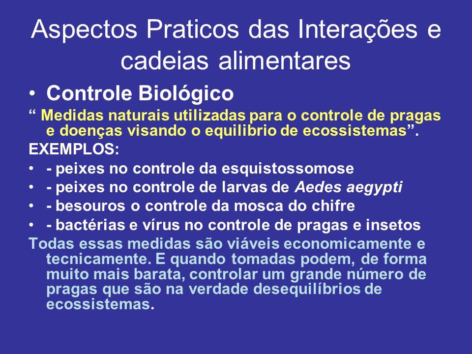 Aspectos Praticos das Interações e cadeias alimentares Controle Biológico Medidas naturais utilizadas para o controle de pragas e doenças visando o eq