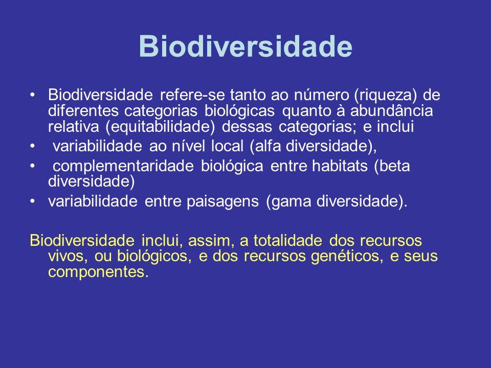 Biodiversidade Biodiversidade refere-se tanto ao número (riqueza) de diferentes categorias biológicas quanto à abundância relativa (equitabilidade) de