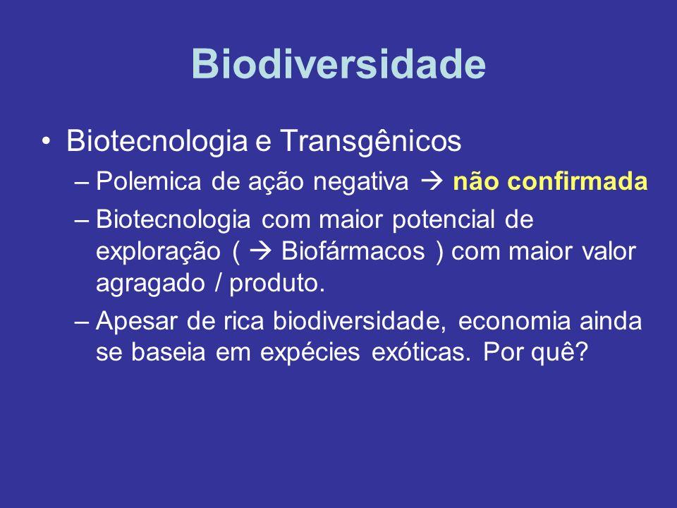 Biodiversidade Biotecnologia e Transgênicos –Polemica de ação negativa não confirmada –Biotecnologia com maior potencial de exploração ( Biofármacos )
