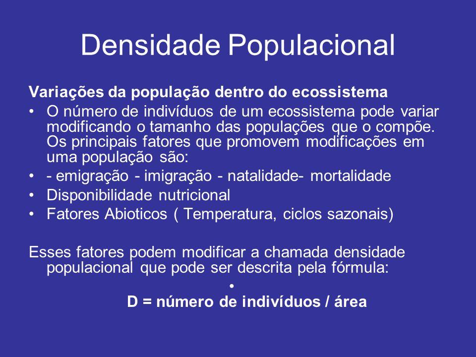 Variações da população dentro do ecossistema O número de indivíduos de um ecossistema pode variar modificando o tamanho das populações que o compõe. O