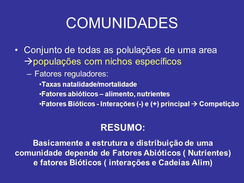 COMUNIDADES Conjunto de todas as polulações de uma area populações com nichos específicos –Fatores reguladores: Taxas natalidade/mortalidade Fatores a