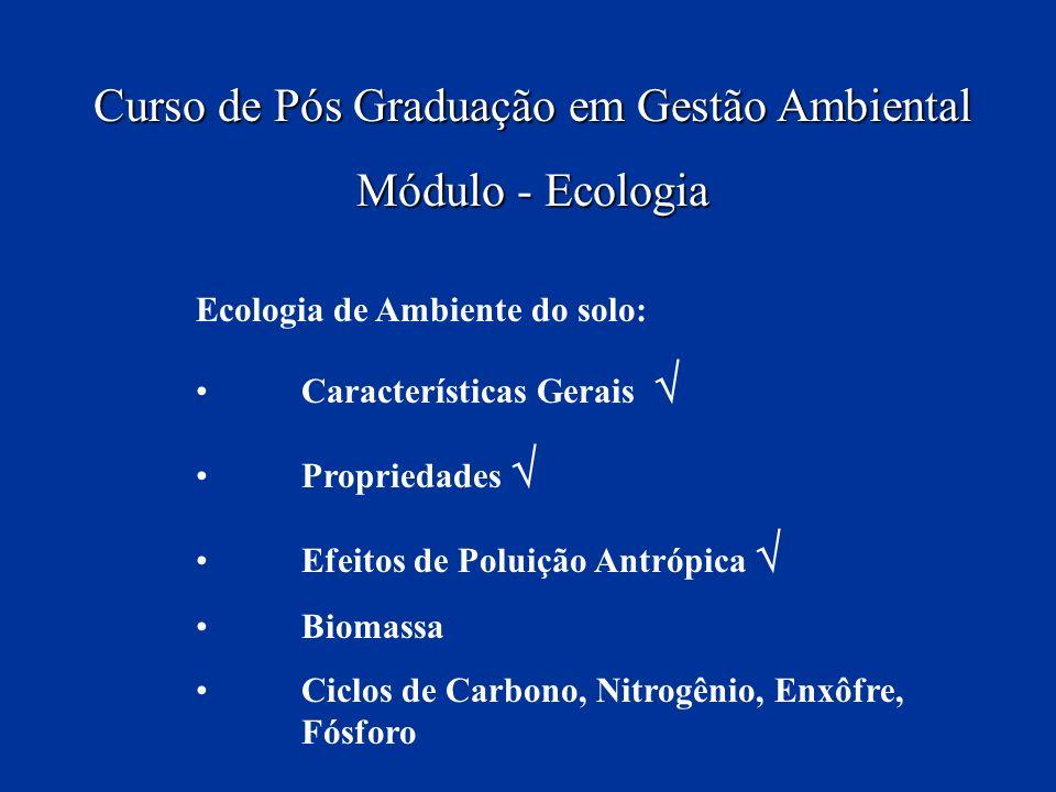 Curso de Pós Graduação em Gestão Ambiental Módulo - Ecologia Ecologia de Ambiente do solo: Características Gerais Propriedades Efeitos de Poluição Ant