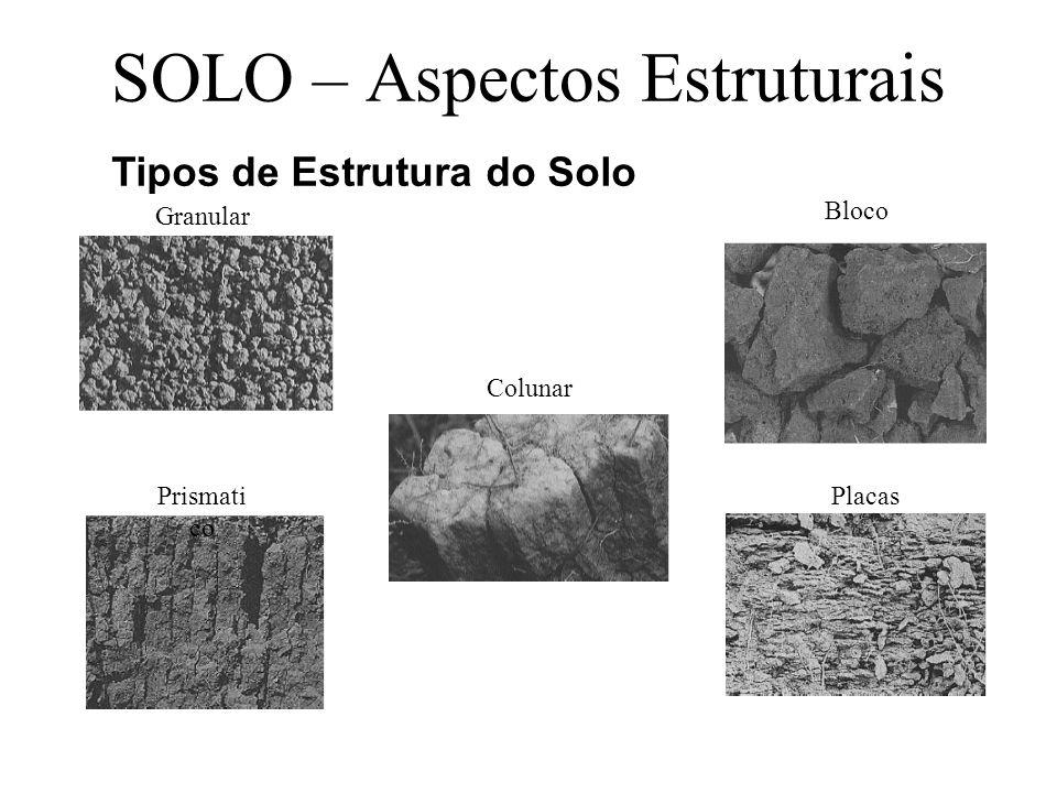 Tipos de Estrutura do Solo Granular Bloco Prismati co Colunar Placas SOLO – Aspectos Estruturais