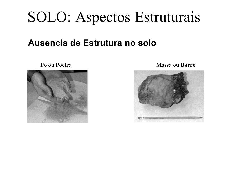 Po ou PoeiraMassa ou Barro Ausencia de Estrutura no solo SOLO: Aspectos Estruturais